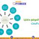 نصائح تحسين الموقع داخليا لمحركات البحث